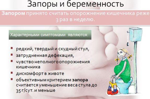 Запор на первой недели беременности