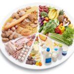 Меню при геморрое: правильное питание и диета