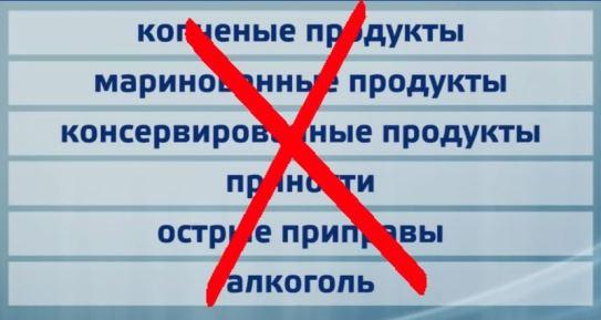 Что запрещено